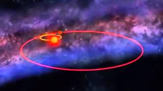 All you need to know about Nibiru in 10 min