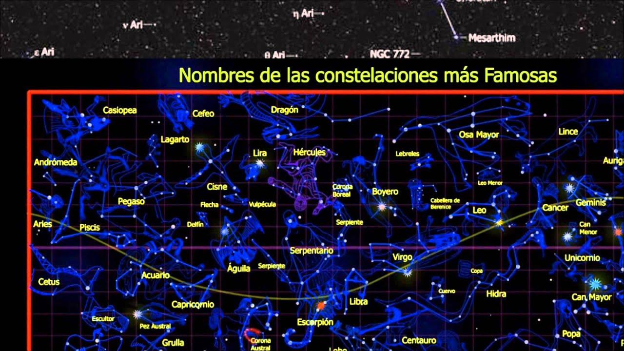 CONJUNTOS DE ESTRELLAS: LAS CONSTELACIONES - YouTube