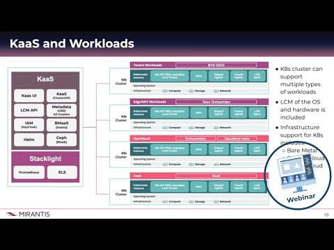 Mirantis Kubernetes-as-a-Service Live Demo (EMEA)