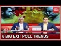 6 Big Exit Poll Trends | Decoding India Today Exit Poll Numbers | Exclusive