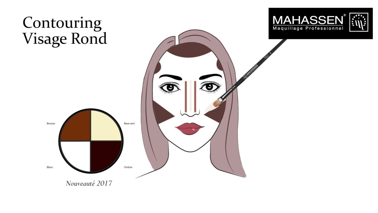 Extrêmement Contouring Visage Oval - YouTube PA53