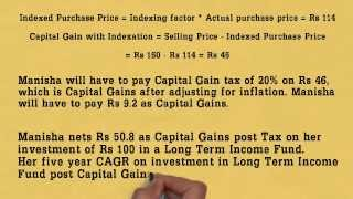Inflation Indexation for calculating Long Term Capital Gains Tax