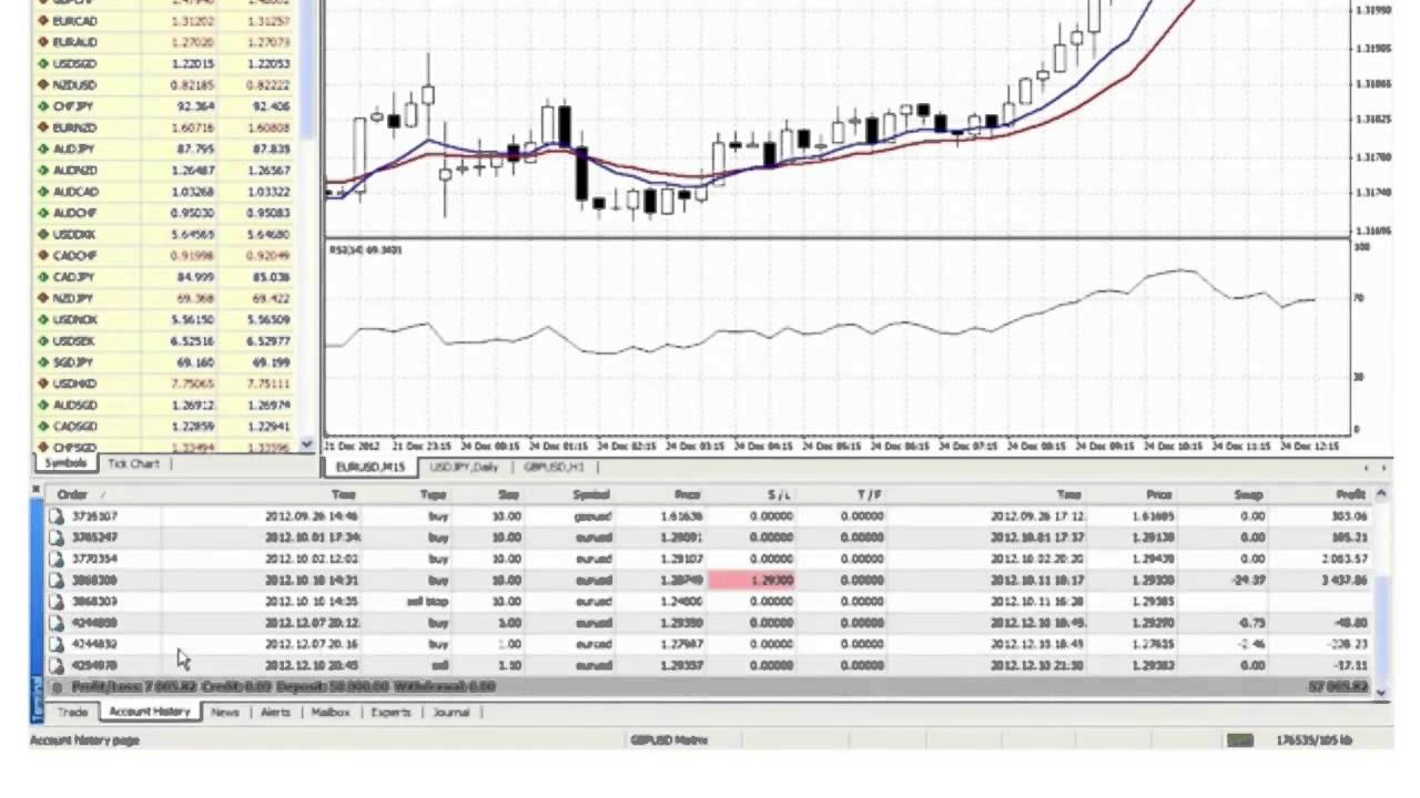 Tag : forex - Page No 40 « Binary Options Bot Reviews