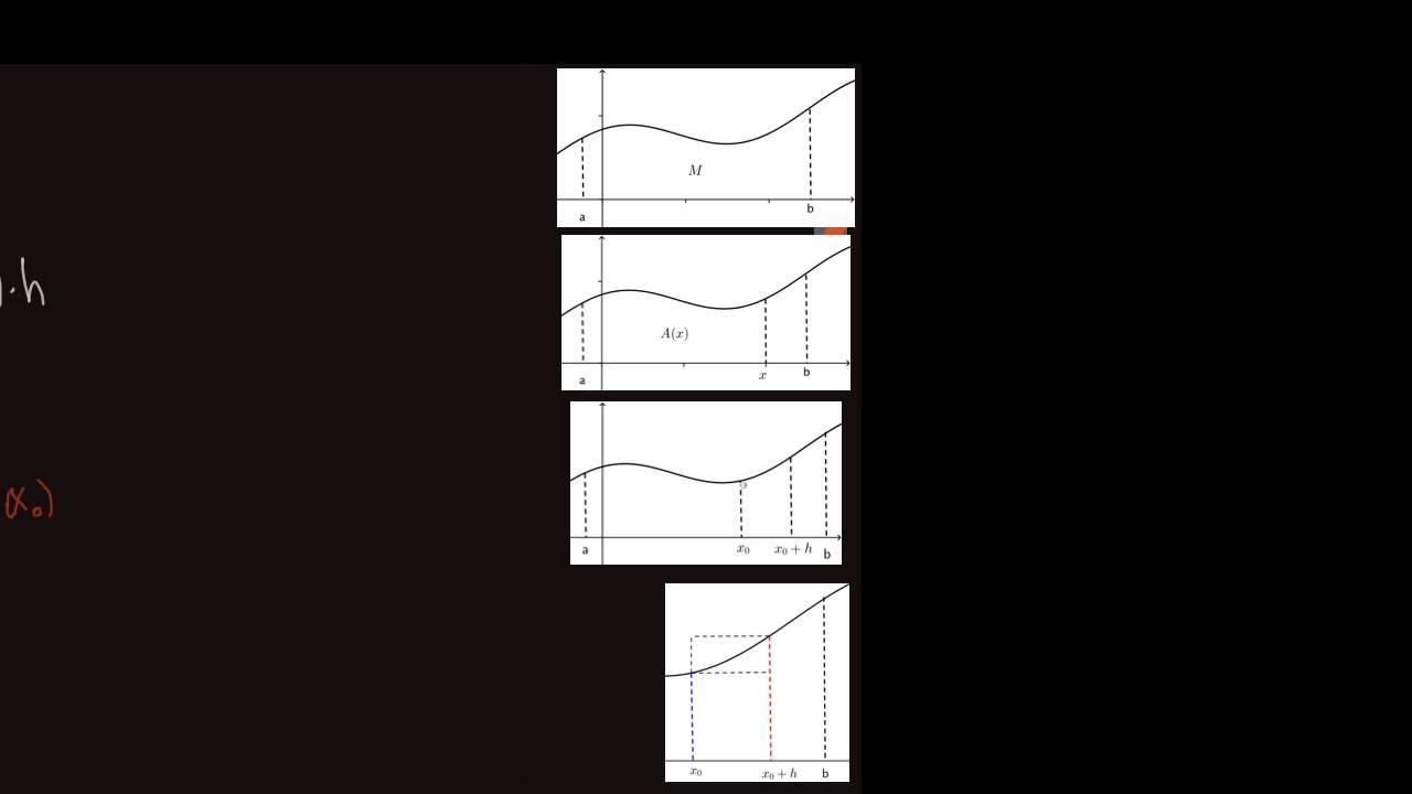 Bevis for at man kan beregne arealer med stamfunktioner