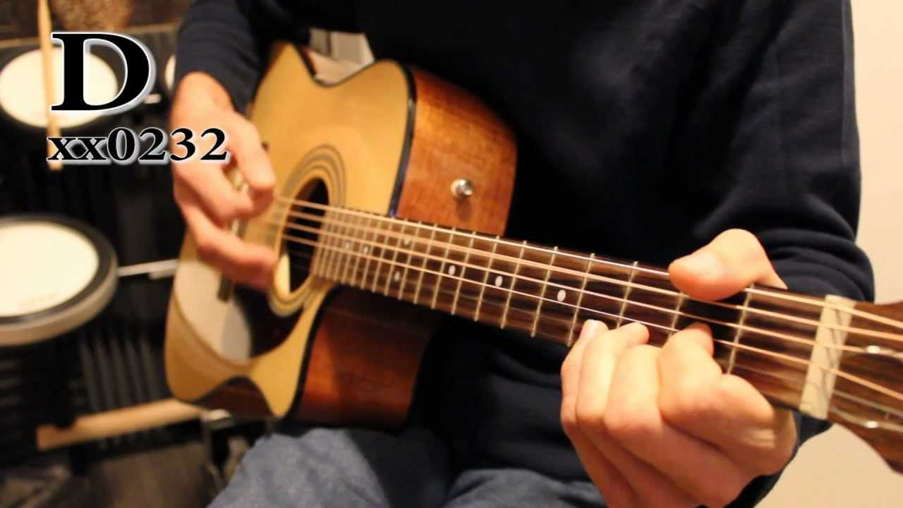 Times Like These Foo Fighters Acoustic Guitar Tutorial Cover