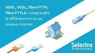 ADSL, VDSL, fibre FTTH, fibre FTTLA : comprendre la différence entre ces réseaux internet