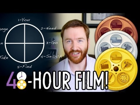 How-to: 48-Hour Film / Indy Mogul Games Winners / Trillion Frames Per Second! : Indy News