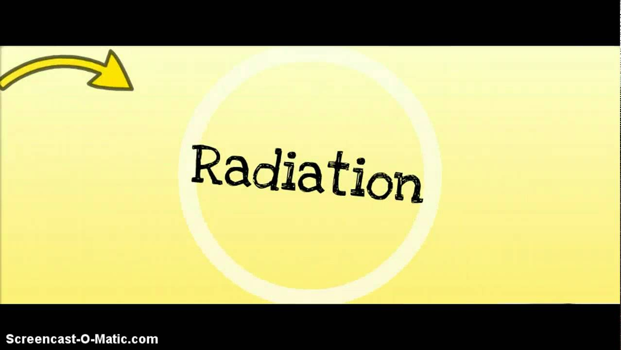 Heat Transfer Conduction Convection And Radiation Youtube