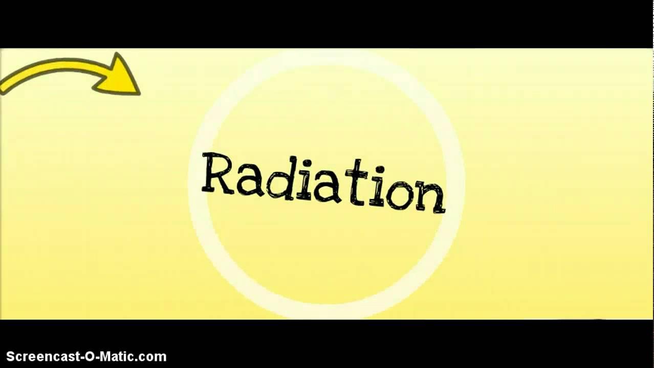 medium resolution of Heat Transfer: Conduction