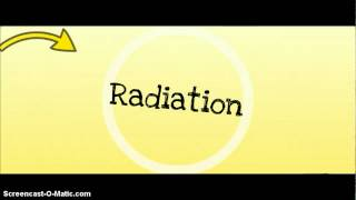 Heat Transfer: Conduction, Convection, and Radiation thumbnail
