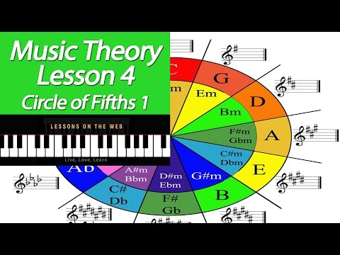 The Circle of Fifths Explained on Piano – Learn Music Theory 4 – Theory Lessons for Beginners