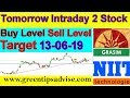 Intraday Trading Stock Tips For Tomorrow # Strong level In Hindi | 13-06-19 | daily profit tips