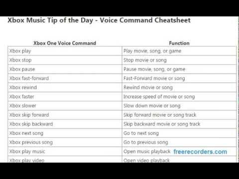 Xbox Music Voice Command Cheatsheet