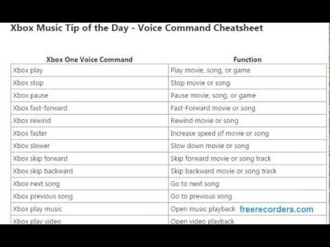 Xbox Music Voice Command Cheatsheet