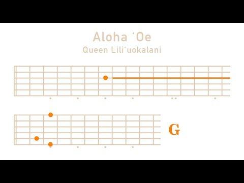 Aloha Oe On Guitar - Melody Enjoyer