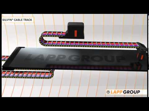 Silvyn 174 Cable Track Amp Flexible Conduit Youtube