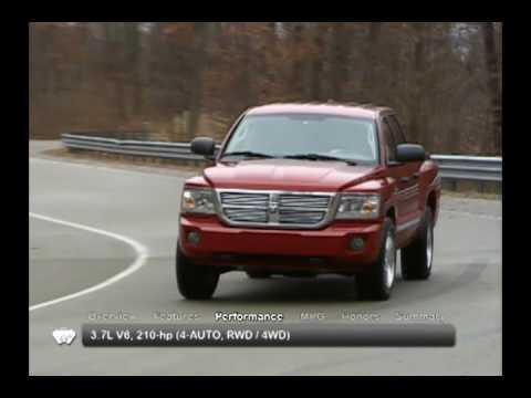2011 RAM Dakota Used Car Report