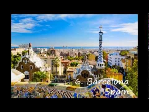 Top 10 European City Breaks 2015