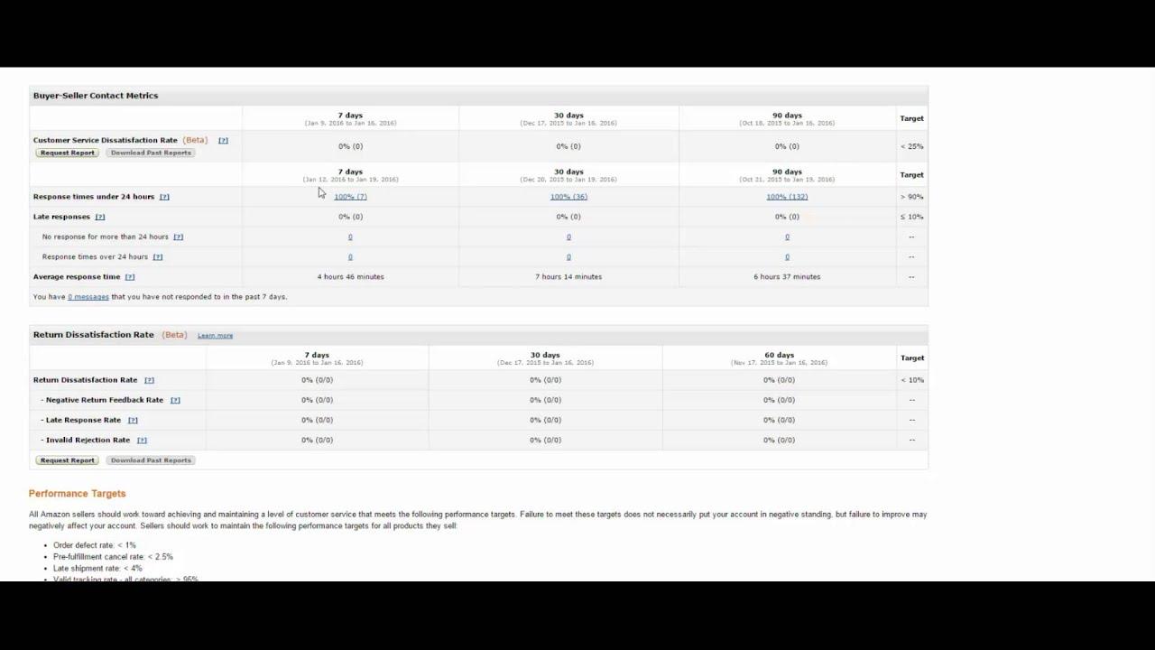 Amazon FBA Customer Service Emails