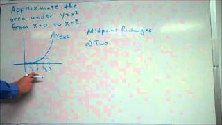 Approximating Area 3 Midpoint Rectangles