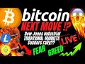 WHAT'S NEXT FOR BITCOIN live bitcoin litecoin price prediction, analysis, news, trading