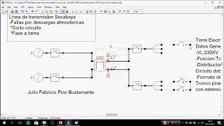 Modelamiento de linas de transmision y transformadores ATP-DRAW DIGSILENT PARTE 1