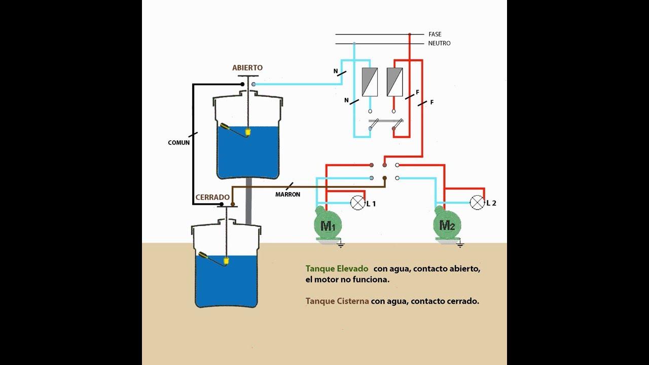Tanque elevado y tanque cisterna youtube for Como fabricar tanques de agua para rusticos