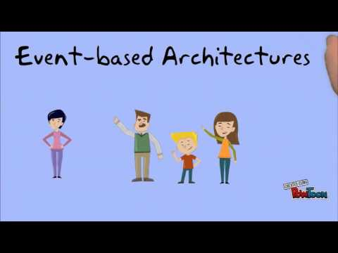 Model of Architecture of Distributed System