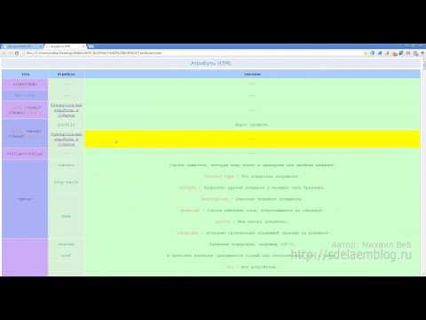 Что такое html атрибуты? #06