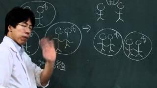 【化学基礎】酸塩基反応⑤~簡単な電離度~