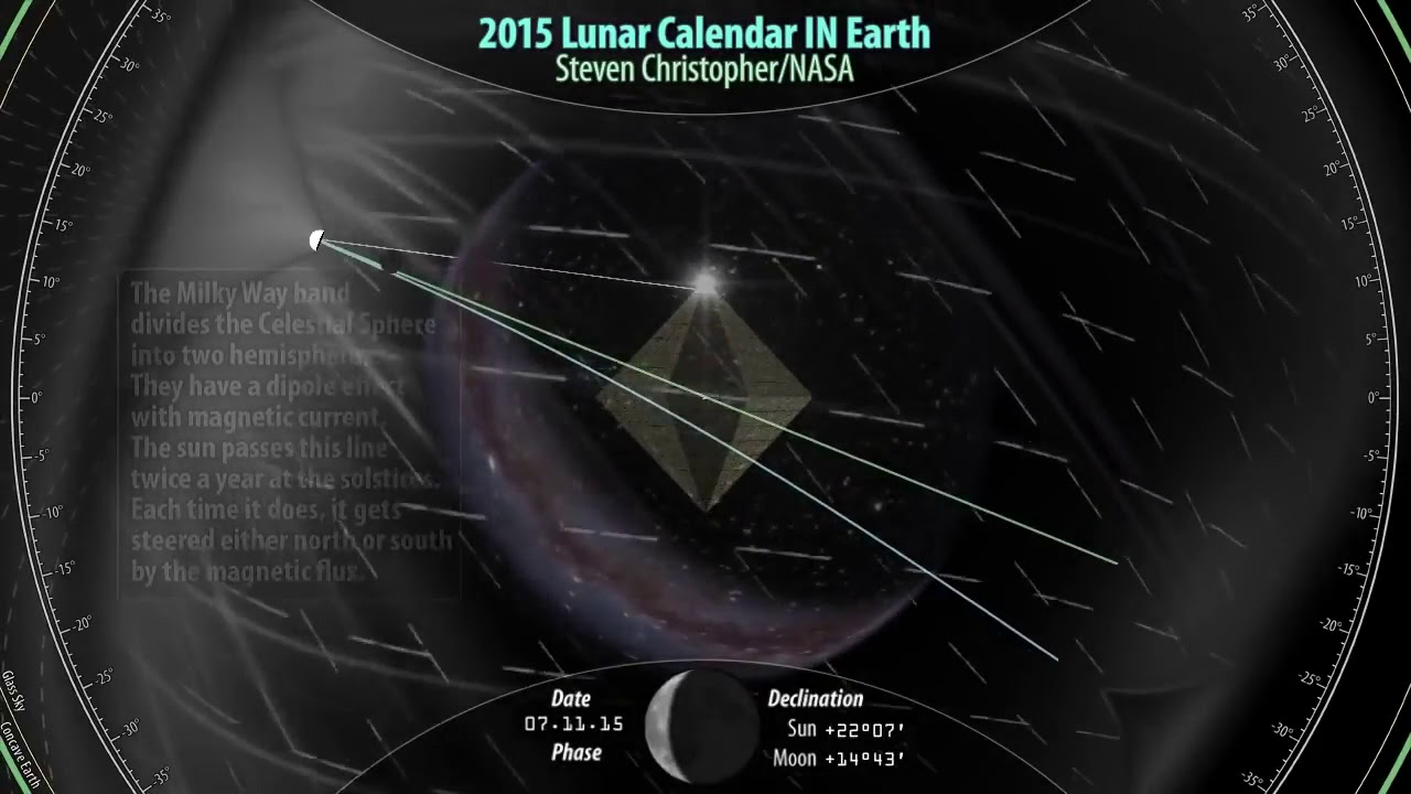 How Lunar Eclipses Work in the Concave Earth - Lord Steven Christ