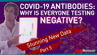 COVID-19 Antibodies: Why is Everyone Testing Negative? - NEW DATA