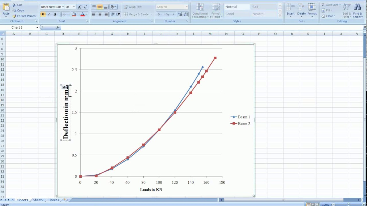 How to do chart in excel pasoevolist how pooptronica Images
