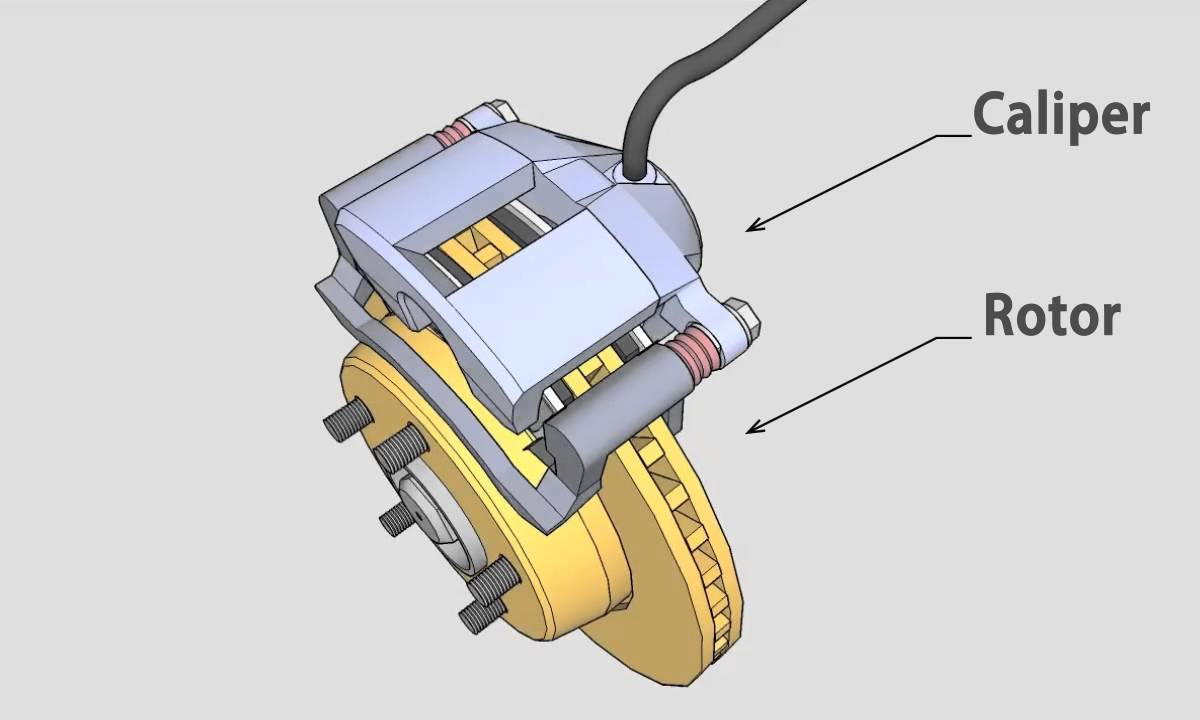 Simple Exploded View Diagram Strat Wiring Diagrams Brake Caliper - Youtube