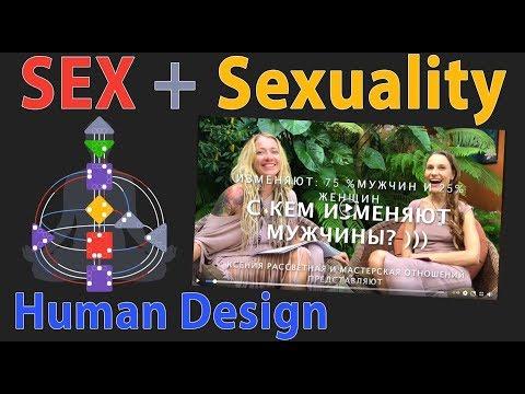 Сексуальность с точки зрения Human Design. Основы нашей сексуальности.