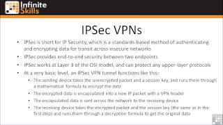 Cisco 640-822 (ICND1) Tutorial | IPsec VPNs