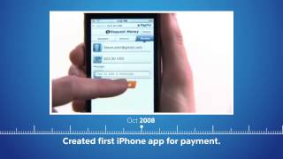PayPal Timeline