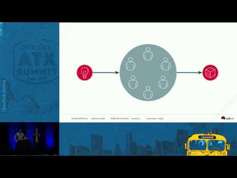 Contributing to the Success of OpenStack