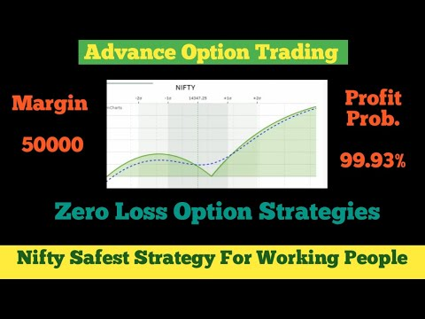 Zero Loss Option Strategies NIfty || Read Video Discription Before Taking Any Trade In This Stratgey