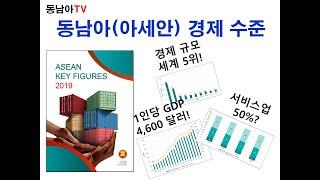 동남아(아세안) 경제 개관(경제규모, 소득수준, 성장률…