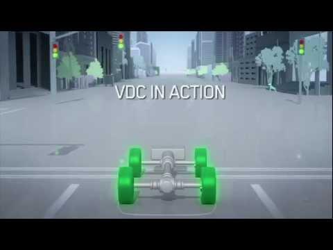 Vehicle Dynamics Control | Subaru Australia