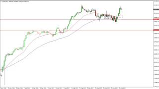 DOW Jones 30 and NASDAQ 100 Technical Analysis for April 28 2017 by FXEmpire.com