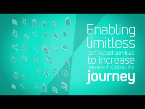 Viasat Commercial Aviation products provide end to end solutions