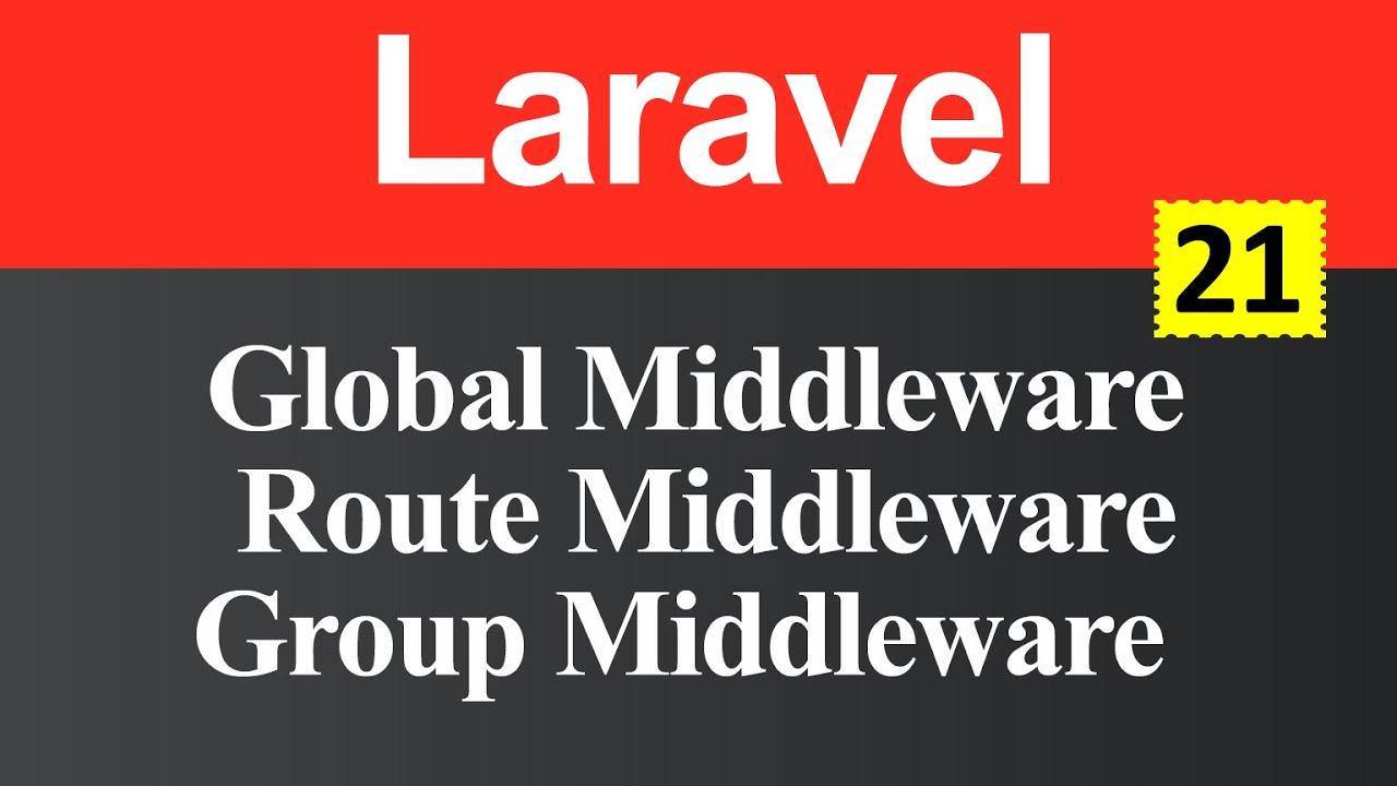Middleware in Laravel
