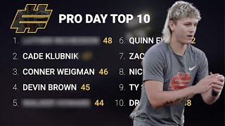 Top High School QB Prospects Go At It in First Pro Day!   Elite 11 Pro Day Episode 2