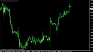 Видео обзор пары EUR/USD с 11.02.2014 по 14.02.2014