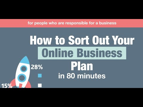 Marketing102 Review - Learn how to run a business online!