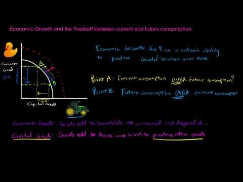 Capital Vs. Consumer Goods And Economic Growth | Microeconomics | Khan Academy