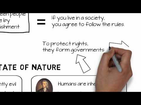The Enlightenment: Social Contract