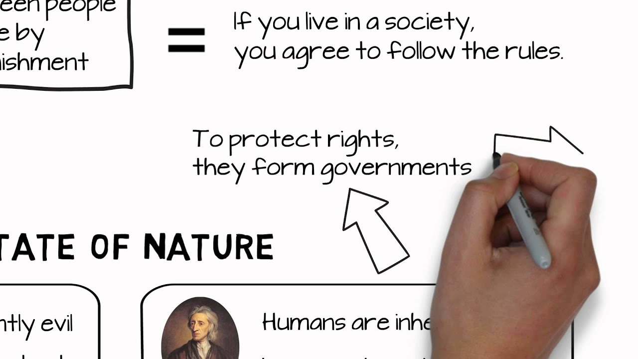 social contract A social contract is the idea that all governments exist to protect their citizens and have no authority but what the people give it if a government's function is to protect its citizens, then a.
